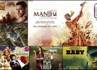 Bollywood – The biggest filmmaking institutions in the world